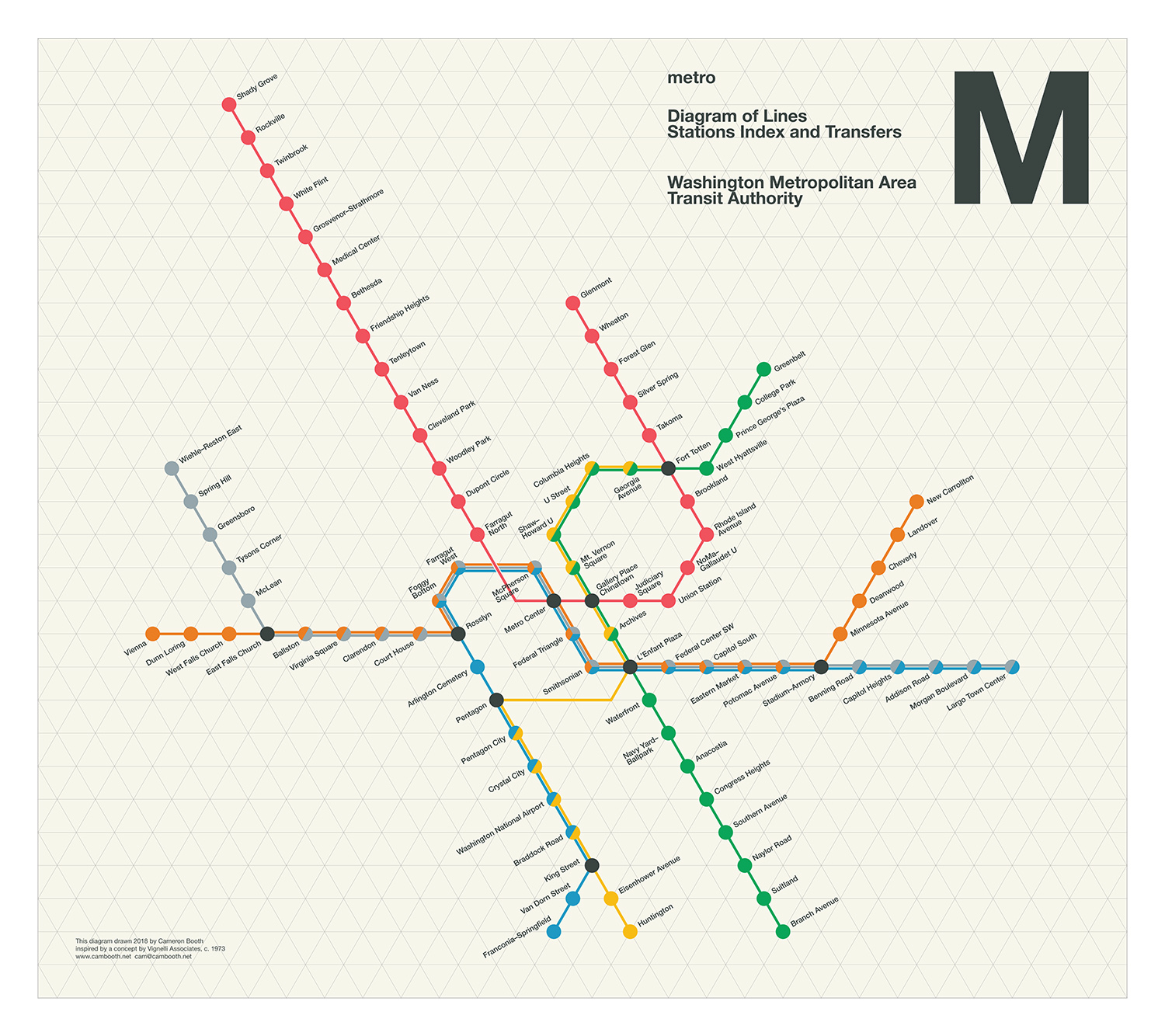 Subway Map Before Vignelli.Washington Dc Metro Map In The Style Of An Unpublished 1973 Concept